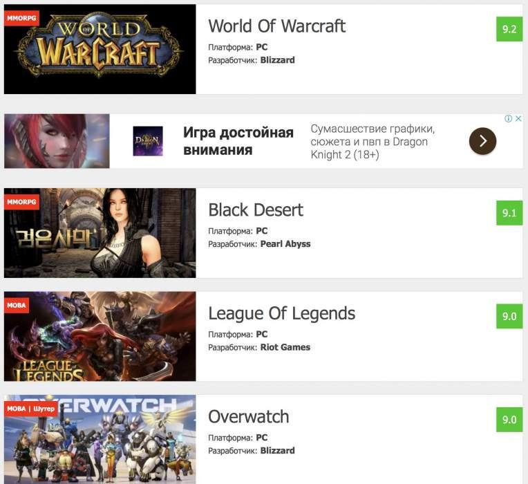 Топ 100 лучших онлайн игр этом году