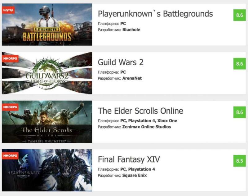 Топ 100 лучших онлайн игр этом 2018 году
