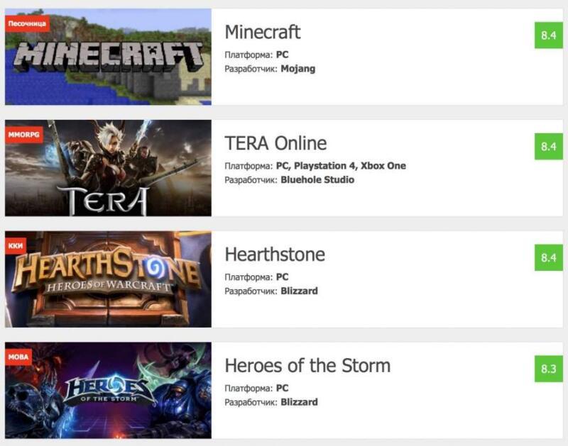 Топ 100 лучших онлайн игр 2017 - 2018 году