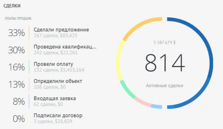 ГрандДом 35