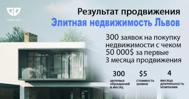 Застройщик элитной недвижимости Львов